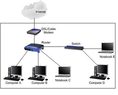 Router + switch (2).jpg