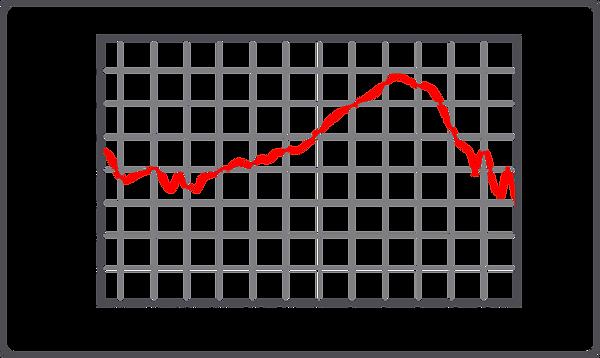 Gráfica del nivel de presión sonora en dB (SPL, Sound Pressure Level) en función de la frecuencia