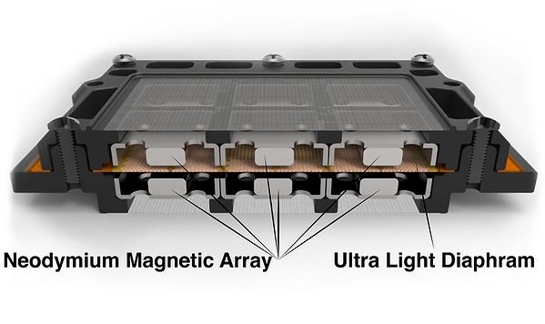 Elementos que componen un driver planar magnético: imanes y diafragma ultrafino y ultraligero