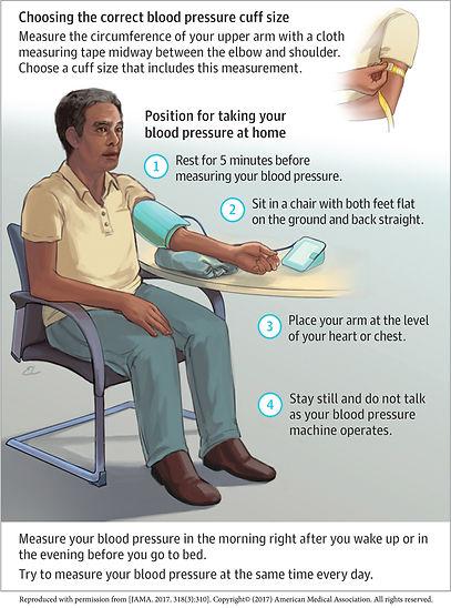 Πώς να ελέγξετε την αρτηριακή σας πίεση