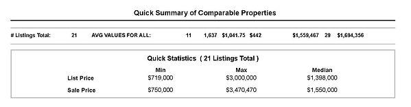 Sales May RWS_Page_2.jpg