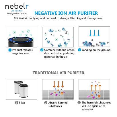Nebelr-Air-ionizer-8.jpg