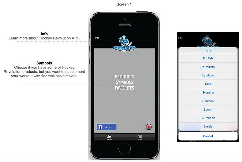 hockey revolution ice hockey training app.png