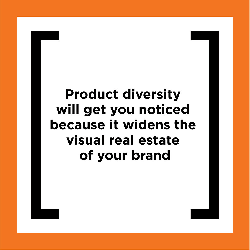 Product diversity will get you noticed because it widens the visual real estate of your brand