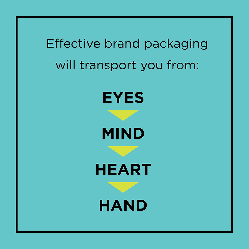 Good brands create action.