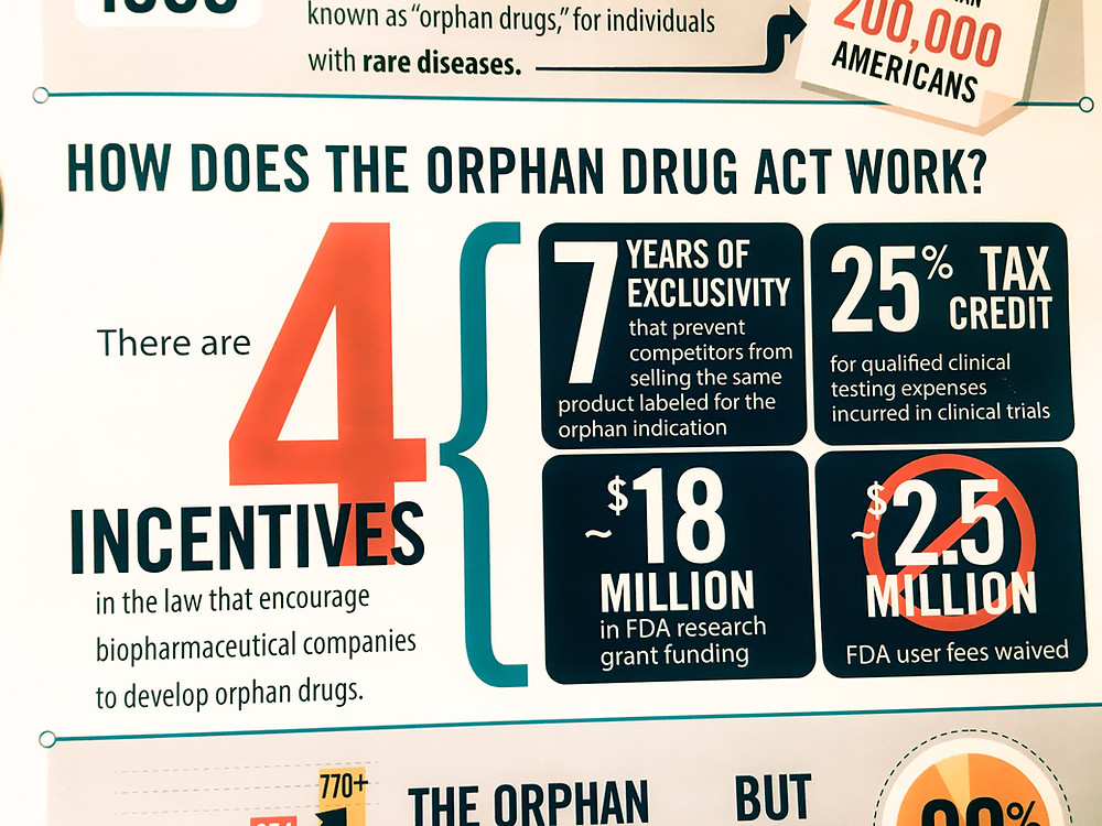 Orphan Drugs for Rare Diseases like Blau Syndrome
