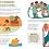 Thumbnail: Vita dei bambini nell'antica Roma