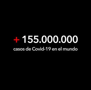 Ya hay más de 155.000.000 casos de Covid – 19 en el mundo