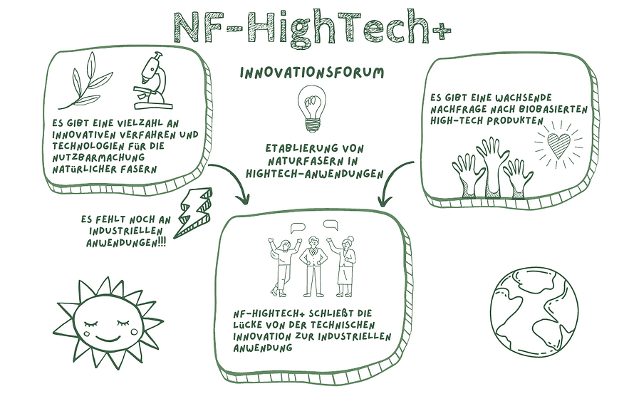NF-HighTech+ (1).png