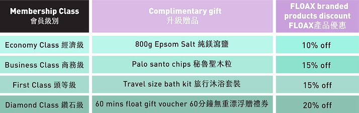 FLOAX Pass table_v3-02.png