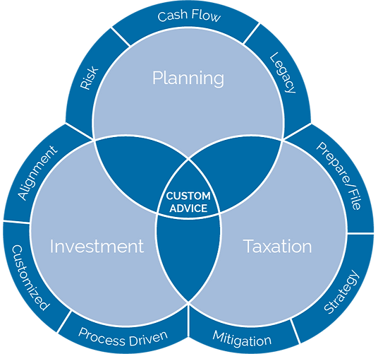 IFR Diagram (blue)_edited.png
