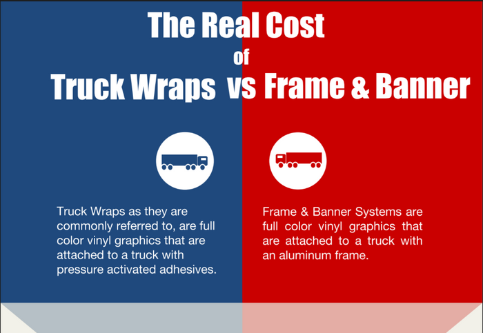 The Real Cost Of Truck Wraps
