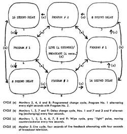 wipediagram