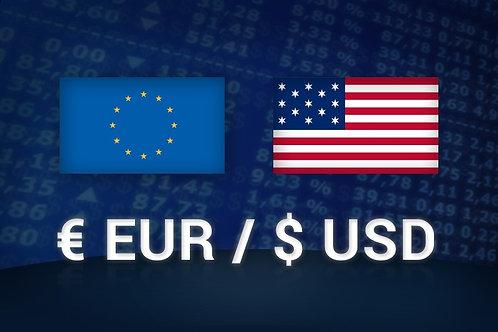 EURUSD 4 Hours EA Code 1516