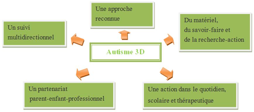 Schéma de présentation.png
