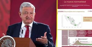 Presentan Plan de 'nueva normalidad'; reapertura inicia el 18 de mayo con sistema de semáforo
