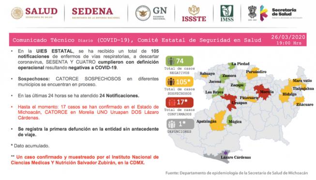 Sal en la herida: Más de 500 médicos residentes de Michoacán en huelga por falta de insumos
