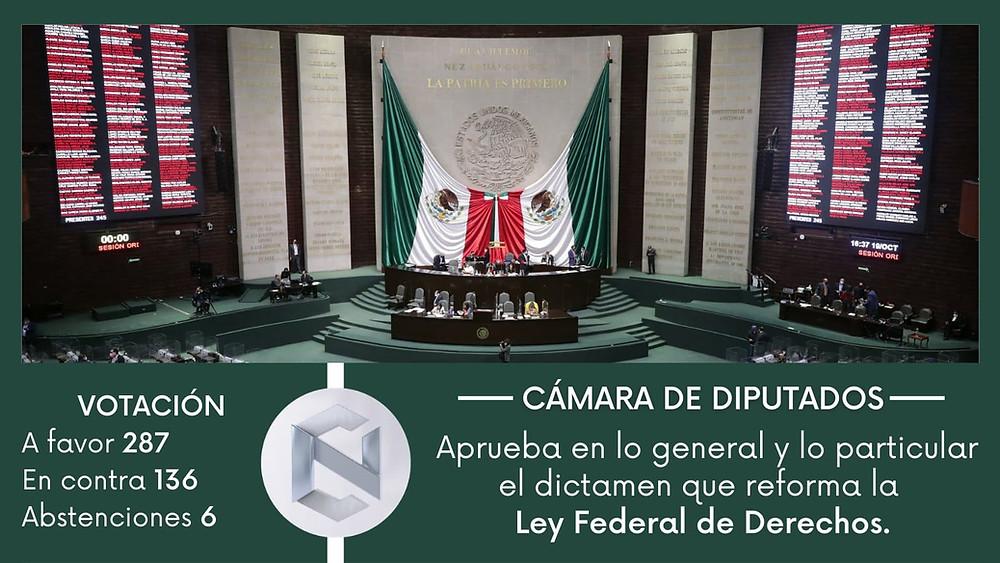 Diputados ratifican Inminente incremento a tarifas de Internet y telefonía: Oposición a AMLO