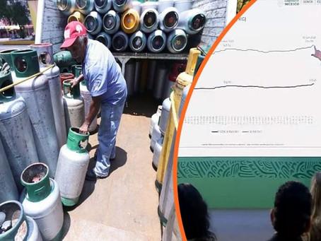 AMLO anuncia creación de empresa Gas Bienestar como respuesta a la alza del Gas LP