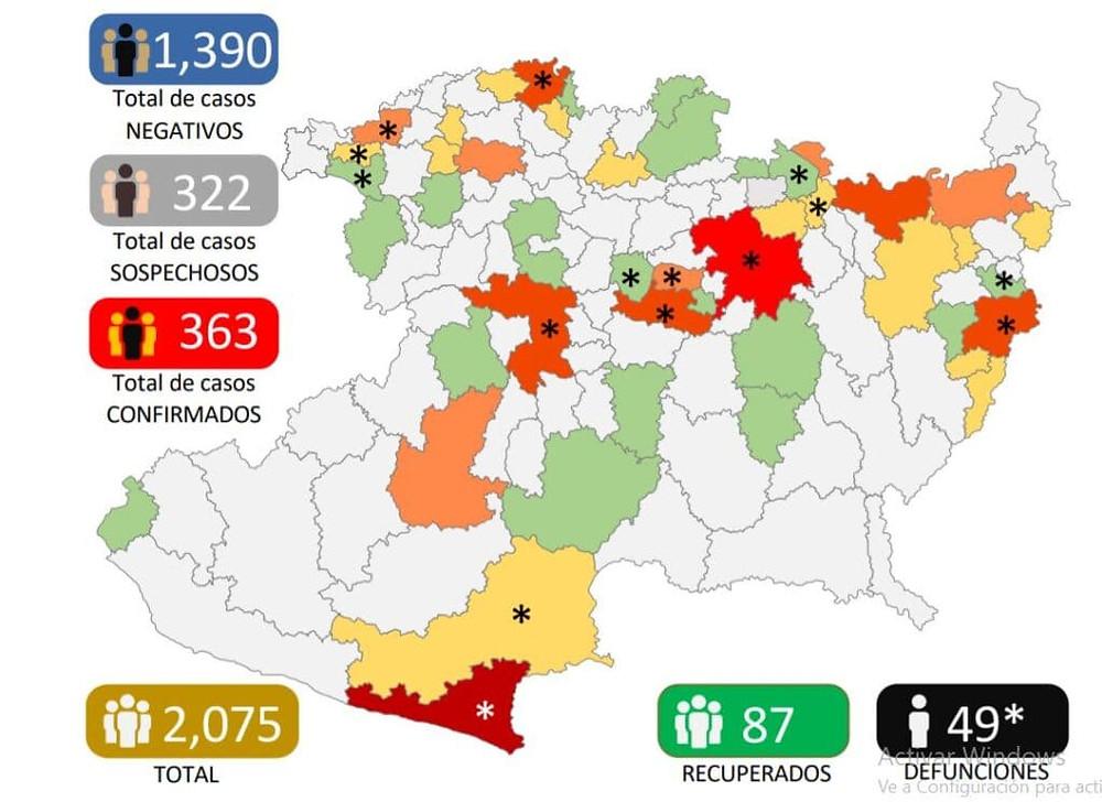Michoacán alcanza 322 casos positivos de COVID-19; el 27 por ciento se han recuperado