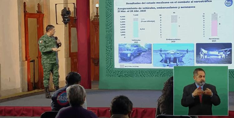 """Sedena reconoce uso de drones del CJNG en Guanajuato, Jalisco y Michoacán: """"No han sido efectivos"""""""