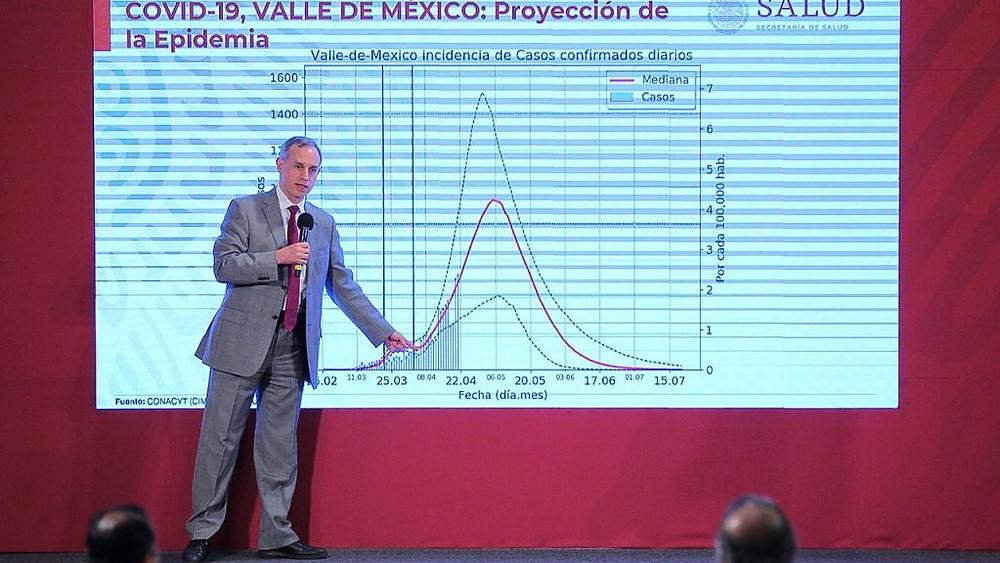 Se logró reducir 81% contagios en CDMX y Valle de México: López-Gatell