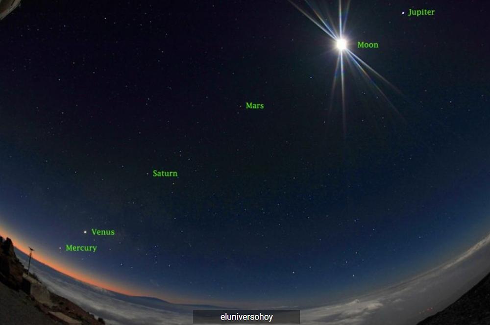 Hoy jueves en México, se podrá ver la alineación de Júpiter, Saturno, Mercurio y la Luna