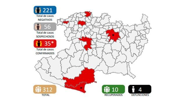 Aumentan a 4 decesos por COVID-19 y 35 casos positivos en #Michoacán