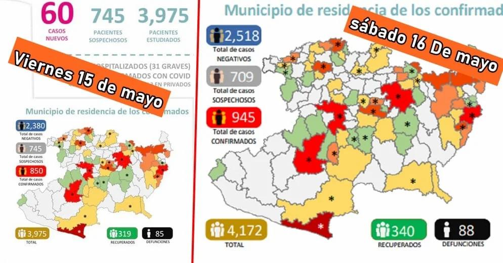 Este sábado se presentó en Michoacán el mayor número de casos COVID dentro de 24 horas
