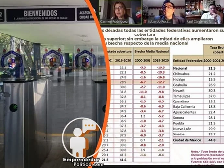 INICIA RECTOR DE LA UMSNH GESTIÓN DE RECURSOS EXTRAORDINARIOS PARA 2021