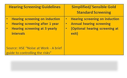 WorkSreen's sensible interpretation of hearing screening guidelines