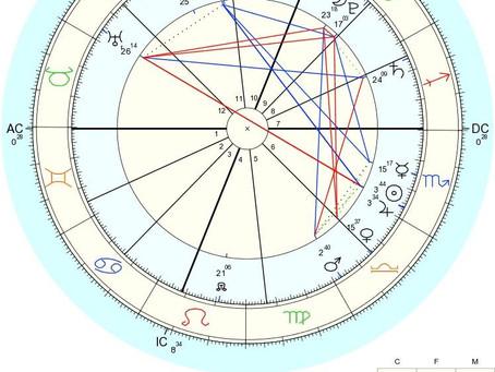 Astropolitics - JFK Files - Event Chart