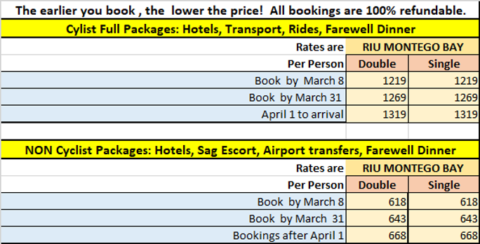 riu mobay sale rates for march 8 reggae