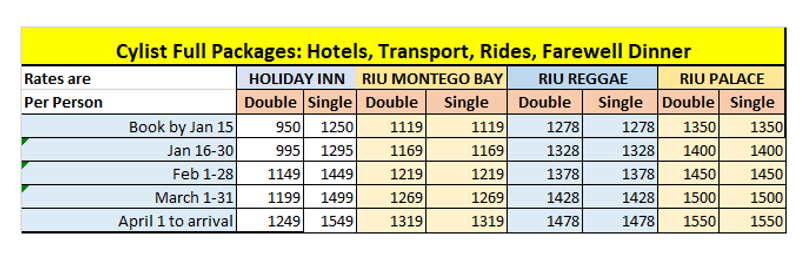 reggae ride package rates excel format.p