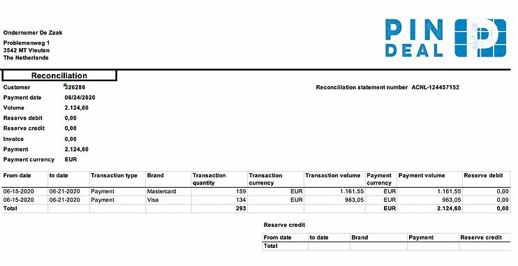 screenshot creditcard  rapportage.png