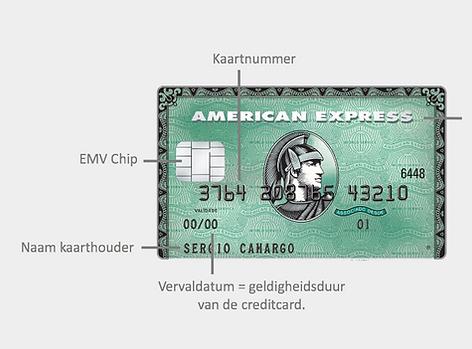 American Express creditcard uitgelegd.pn