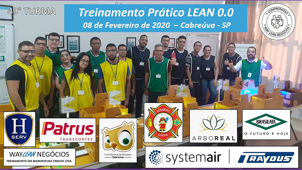Treinamento prático de LEAN 0.0 - 08 de Fevereiro de 20-Cabreúva- Way Lean Lab Ronaldo Caracciolo - Sergio Caracciolo Way Lean Negócios