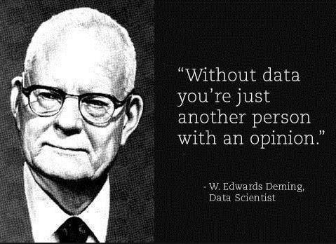 W. Edwards Deming - Way Lean Negócios