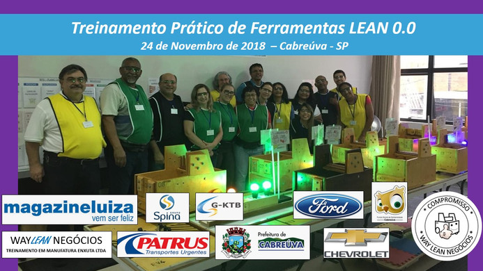 Avaliação do curso prático de Ferramentas LEAN 0.0                                    Cidade de Cabr