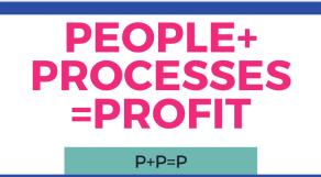 People+Processes=Profit (P+P=P), the Business formula