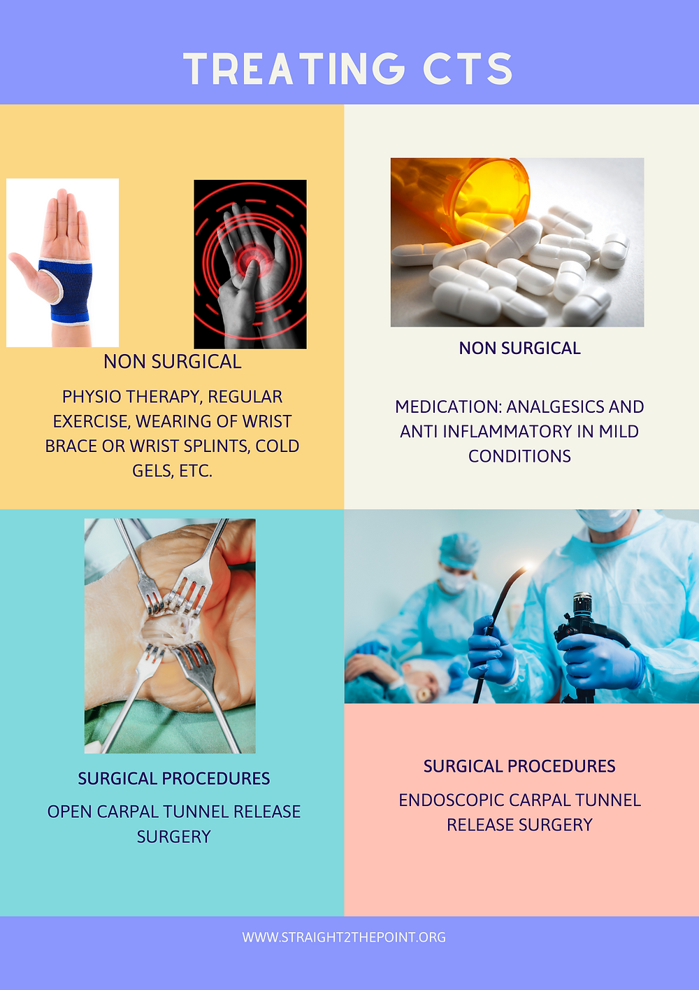 treating-carpal-tunnel-syndrome
