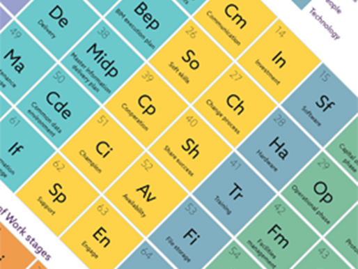 Introducing the Periodic Table of BIM