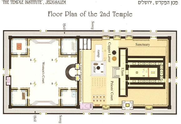 (גלויה שרטוט ארכיטקטוני בית המקדש השני עם הערות (אנגלית