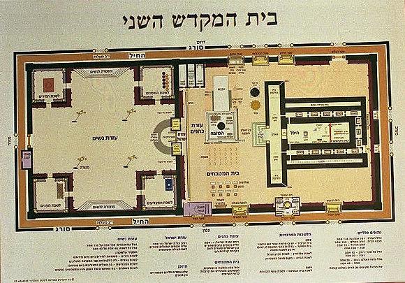 (שרטוט ארכיטקטוני בית המקדש השני עם הערות (עברית