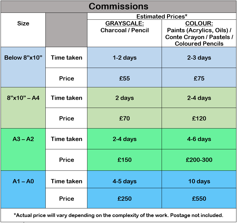 Commissions Price List.png