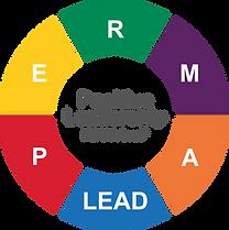 PERMA_Lead_Kreis_Text.png
