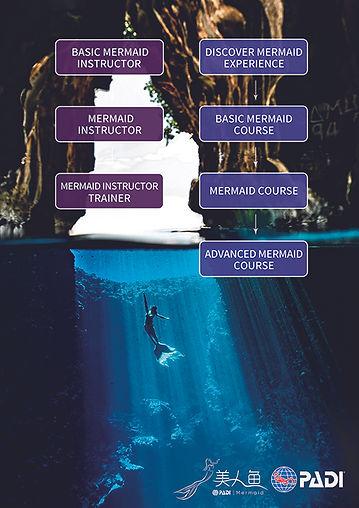 Mermaid-course-flowchart-2.jpg