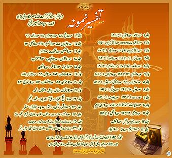 Tafseer e quran course by Al Mehdi Online Quran Center - Online Shia Quran Teacher