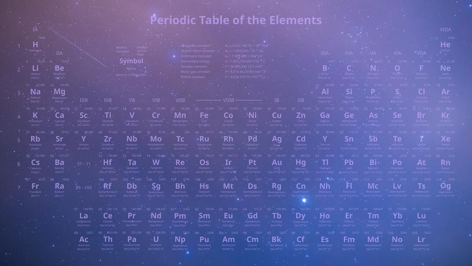 4K Periodic Table Wallpaper Set