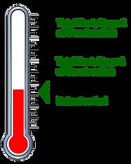 Fundraising Meter 345 720 1M.png